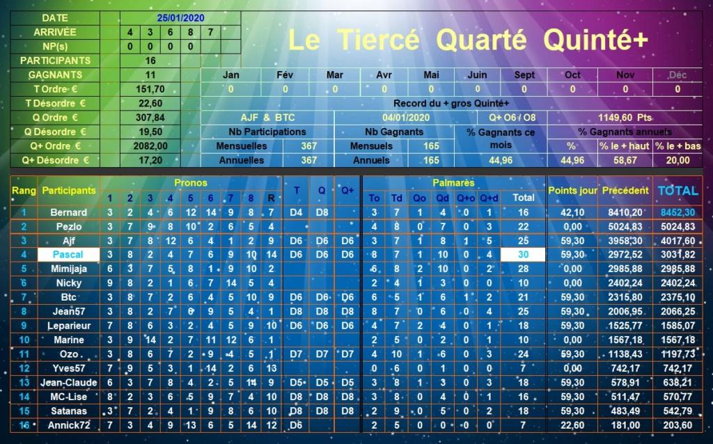 Résultats du Samedi 25/01/2020 Tqq_d498