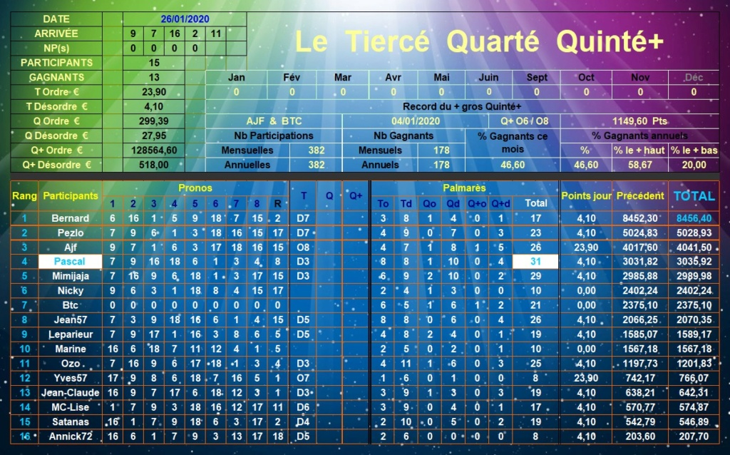 Résultats du Dimanche 26/01/2020 Tqq_d499