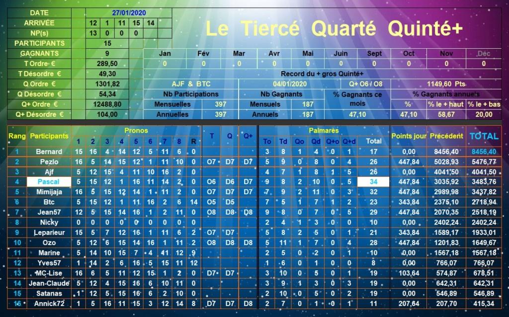 Résultats du Lundi 27/01/2020 Tqq_d500