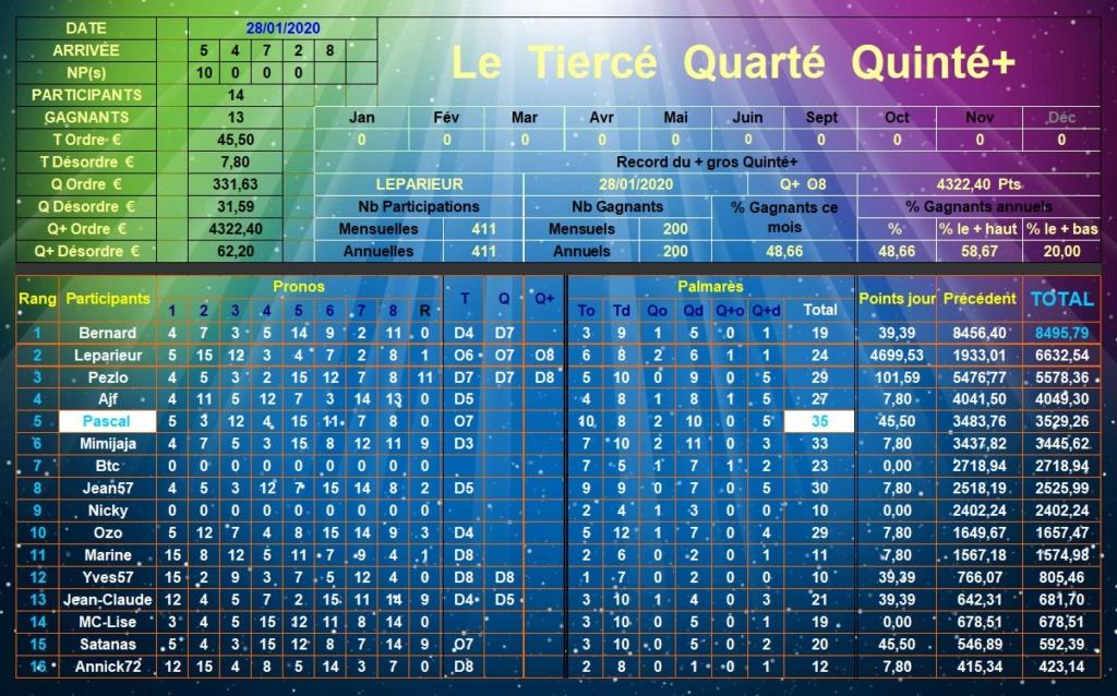Résultats du Mardi 28/01/2020 Tqq_d501