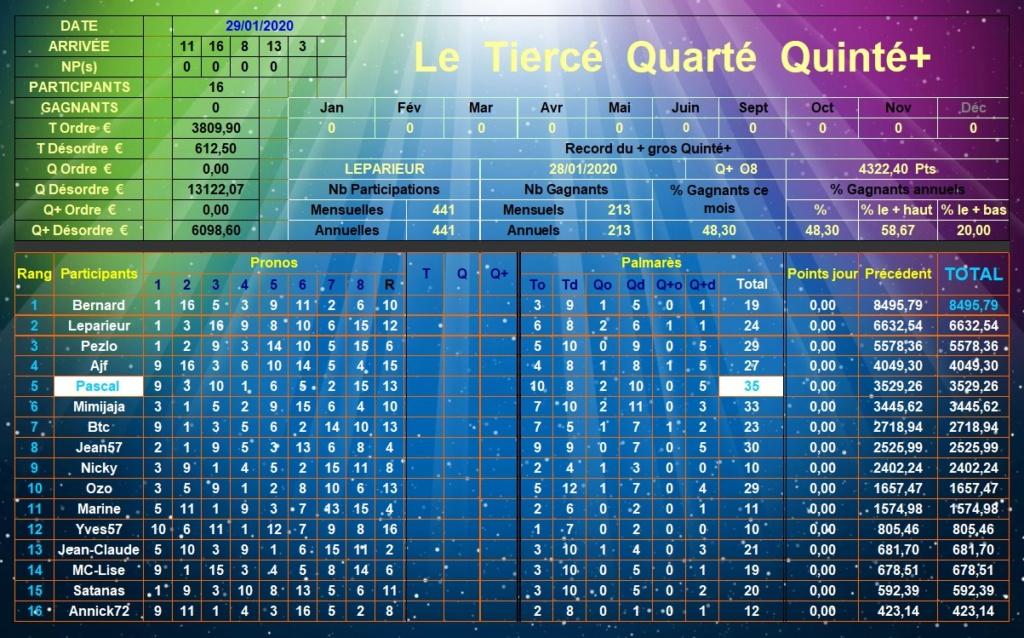 Résultats du Mercredi 29/01/2020 Tqq_d502