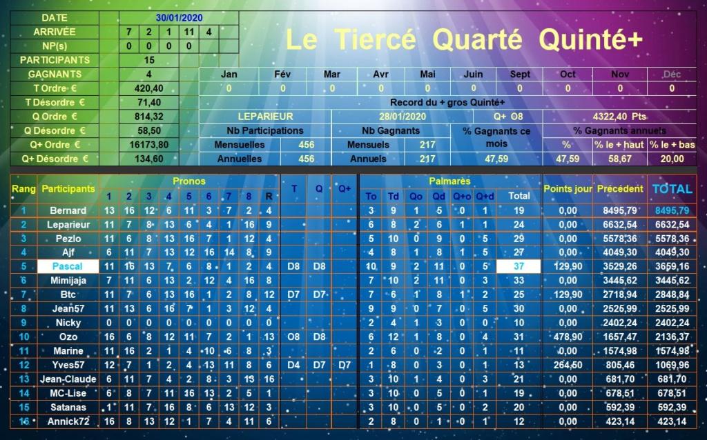 Résultats du Jeudi 30/01/2020 Tqq_d503