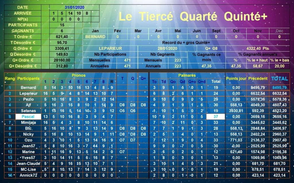 Résultats du 31/01/2020 - CLT FINAL JANVIER Tqq_d504