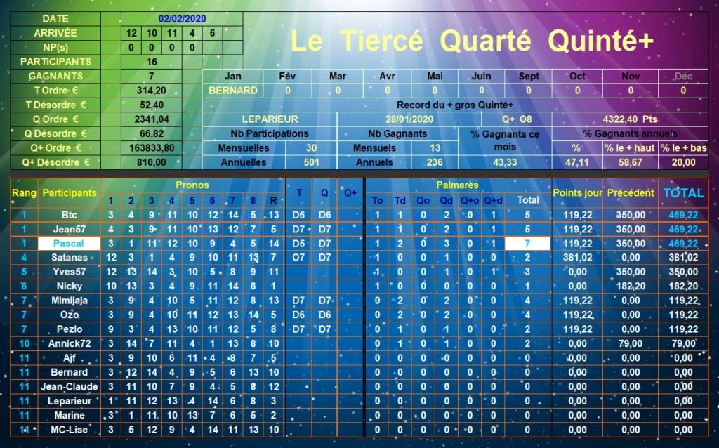 Résultats du Dimanche 02/02/2020 Tqq_d506