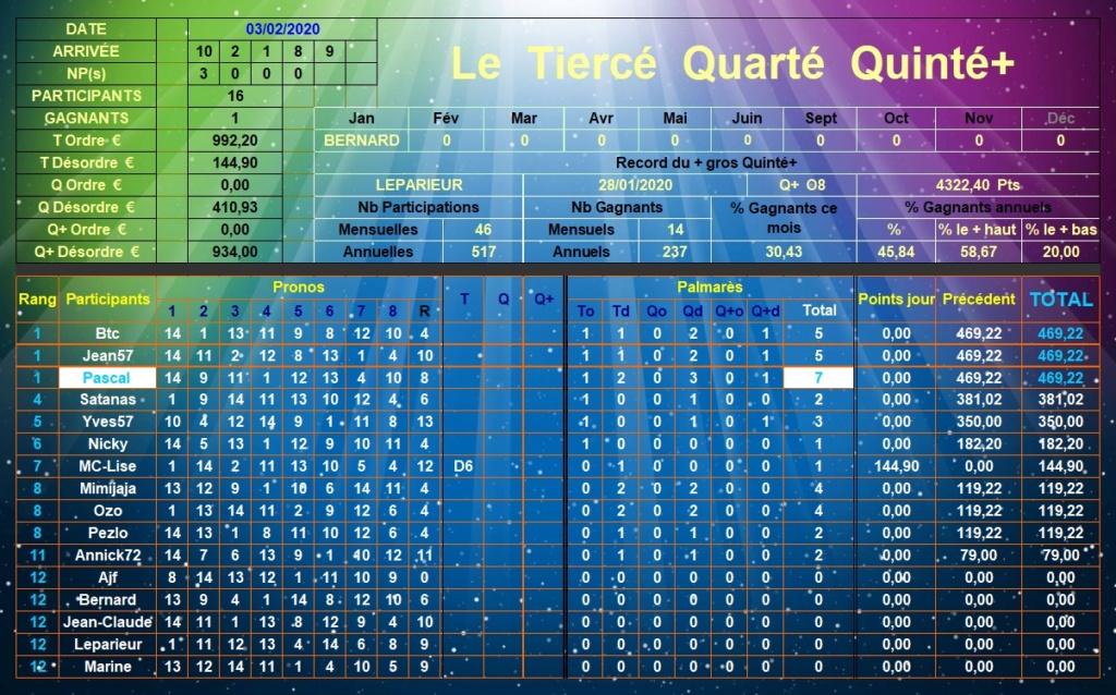 Résultats du Lundi 03/02/2020 Tqq_d508