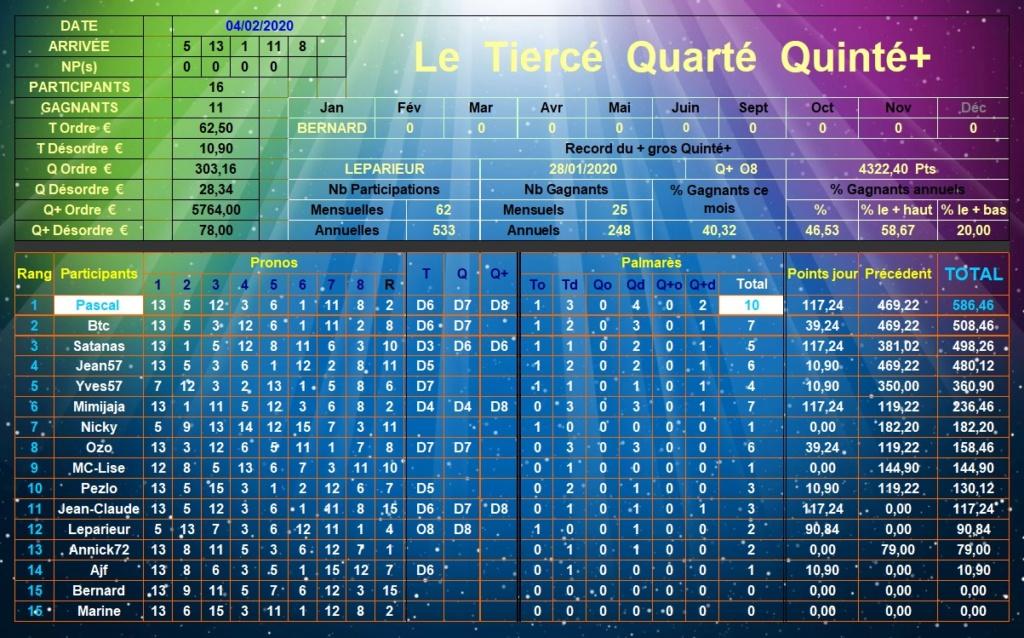 Résultats du Mardi 04/02/2020 Tqq_d509