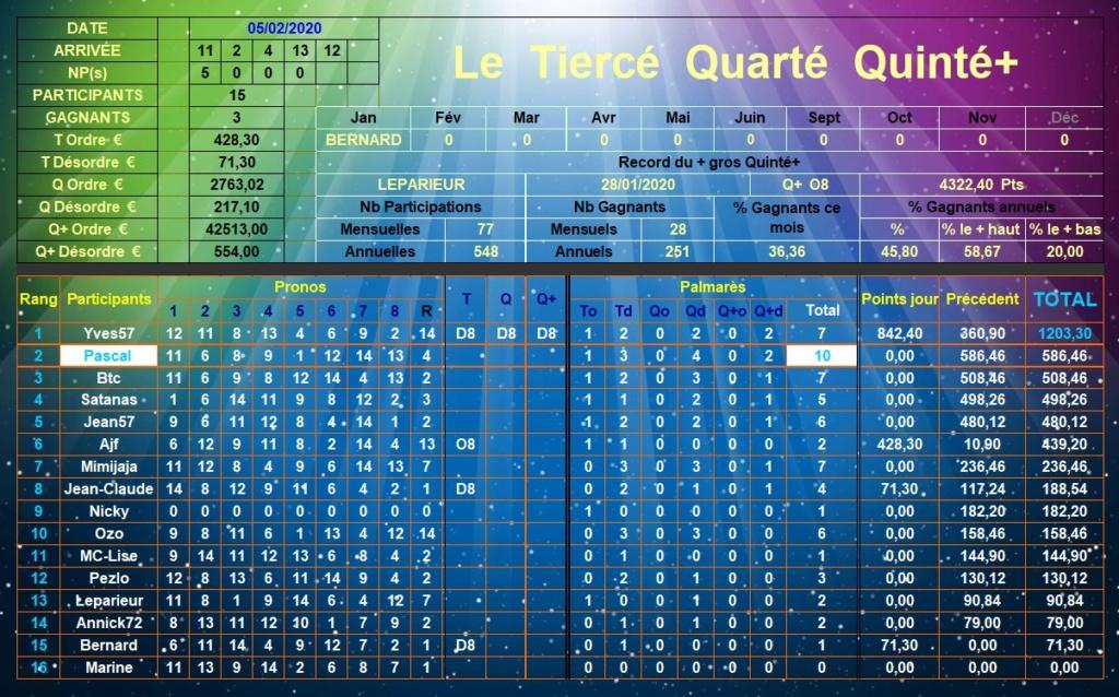 Résultats du Mercredi 05/02/2020 Tqq_d510