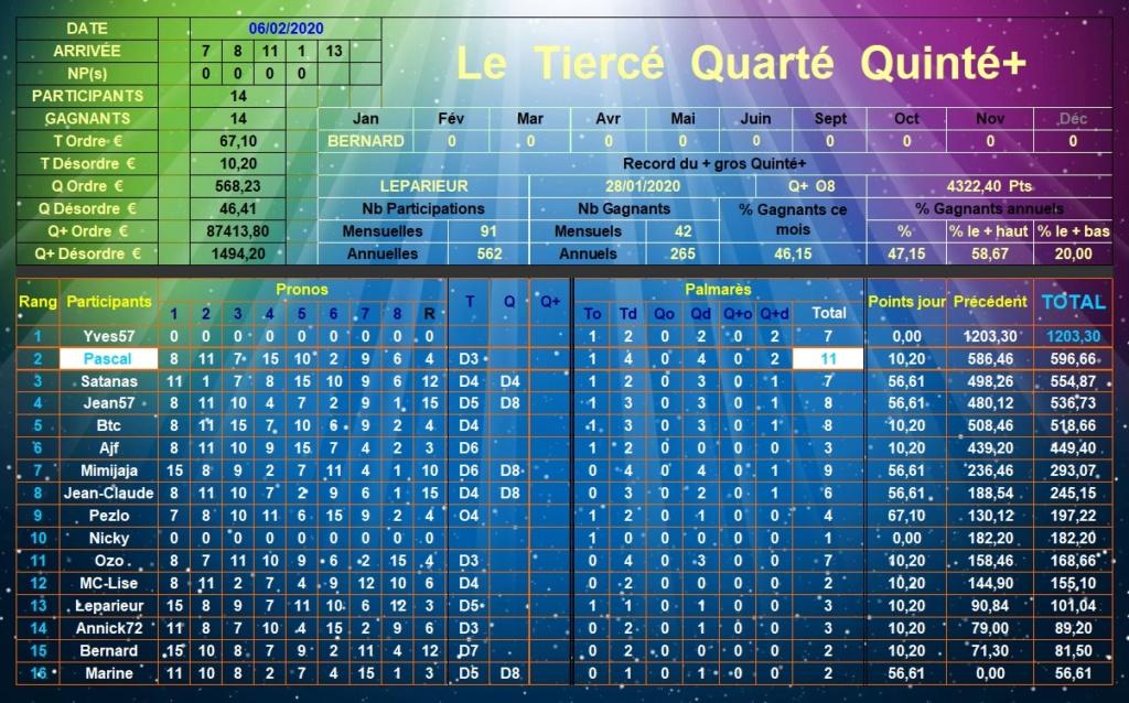 Résultats du Jeudi 06/02/2020 Tqq_d511