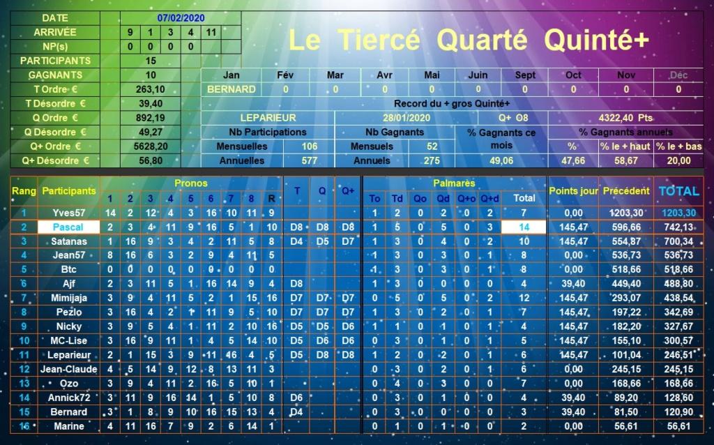 Résultats du Vendredi 07/02/2020 Tqq_d512