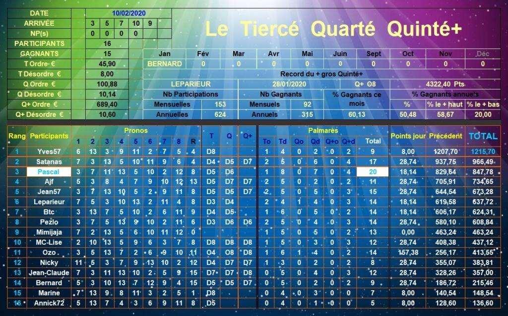 Résultats du Lundi 10/02/2020 Tqq_d516