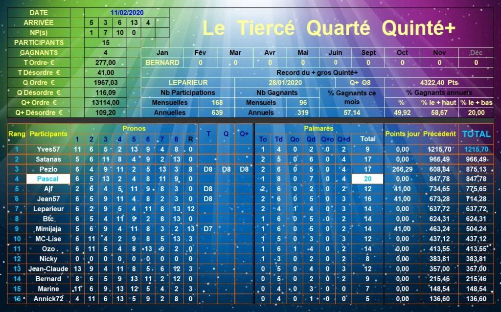 Résultats du Mardi 11/02/2020 Tqq_d517