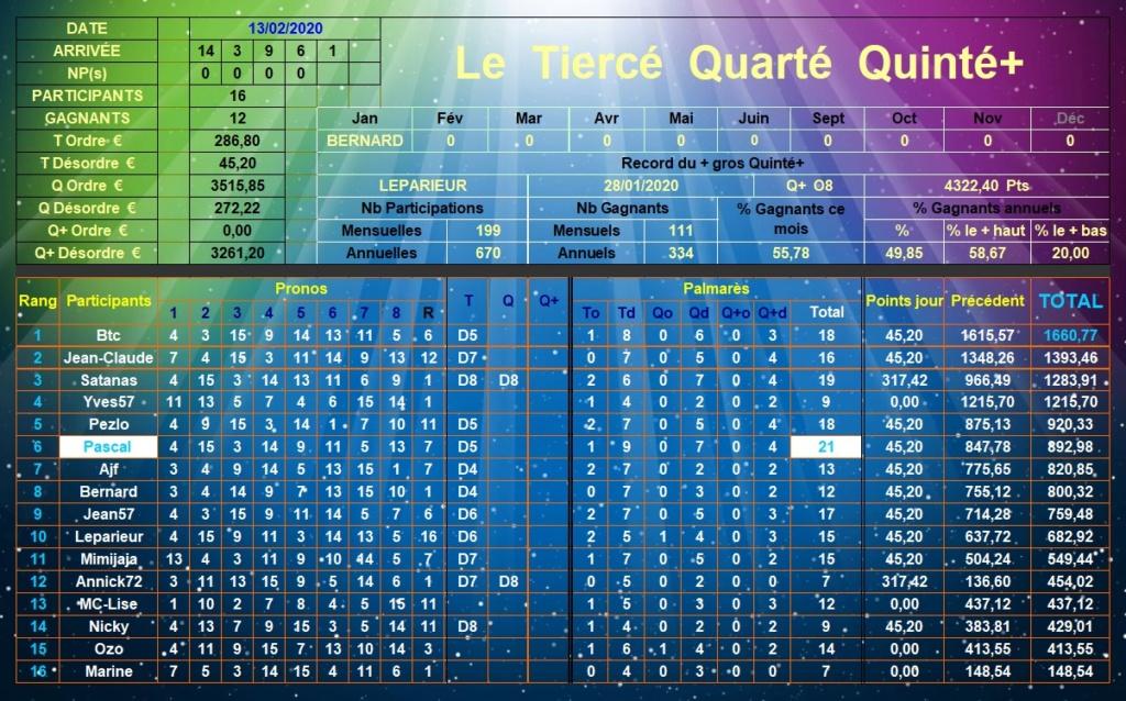 Résultats du Jeudi 13/02/2020 Tqq_d519