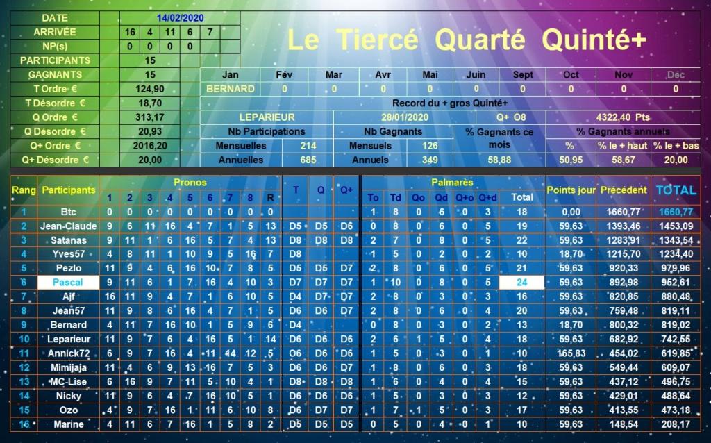 Résultats du Vendredi 14/02/2020 Tqq_d520