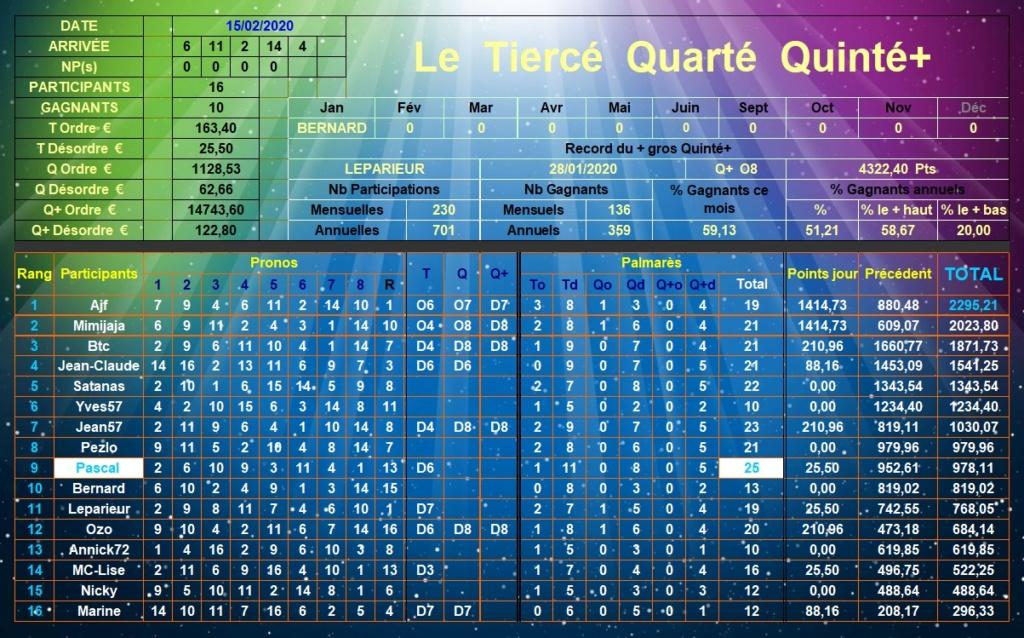 Résultats du Samedi 15/02/2020 Tqq_d521