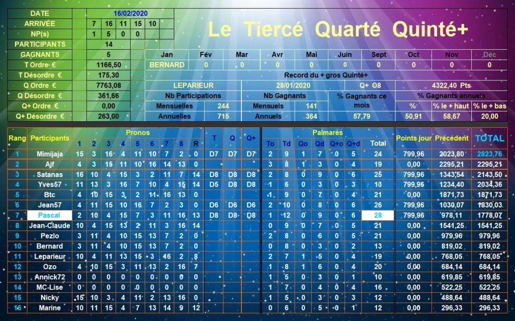 Résultats du Dimanche 16/02/2020 Tqq_d522