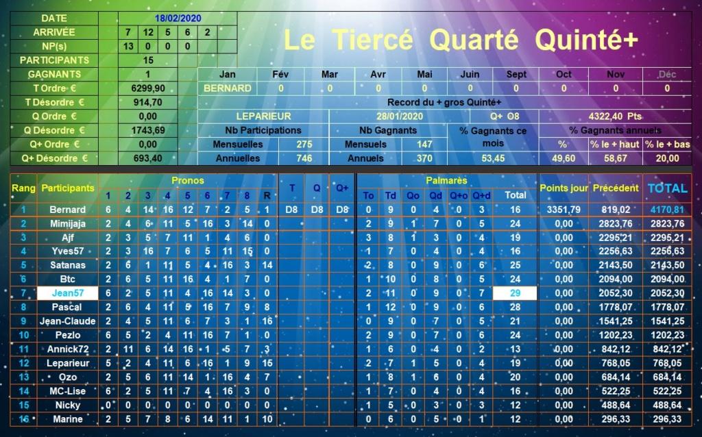 Résultats du Mardi 18/02/2020 Tqq_d524