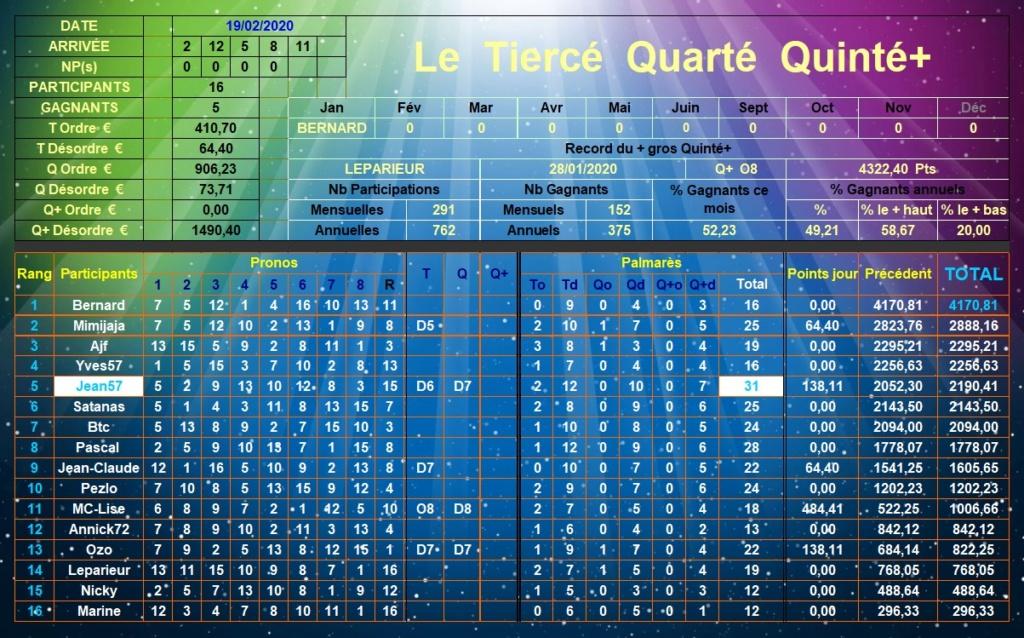 Résultats du Mercredi 19/02/2020 Tqq_d525