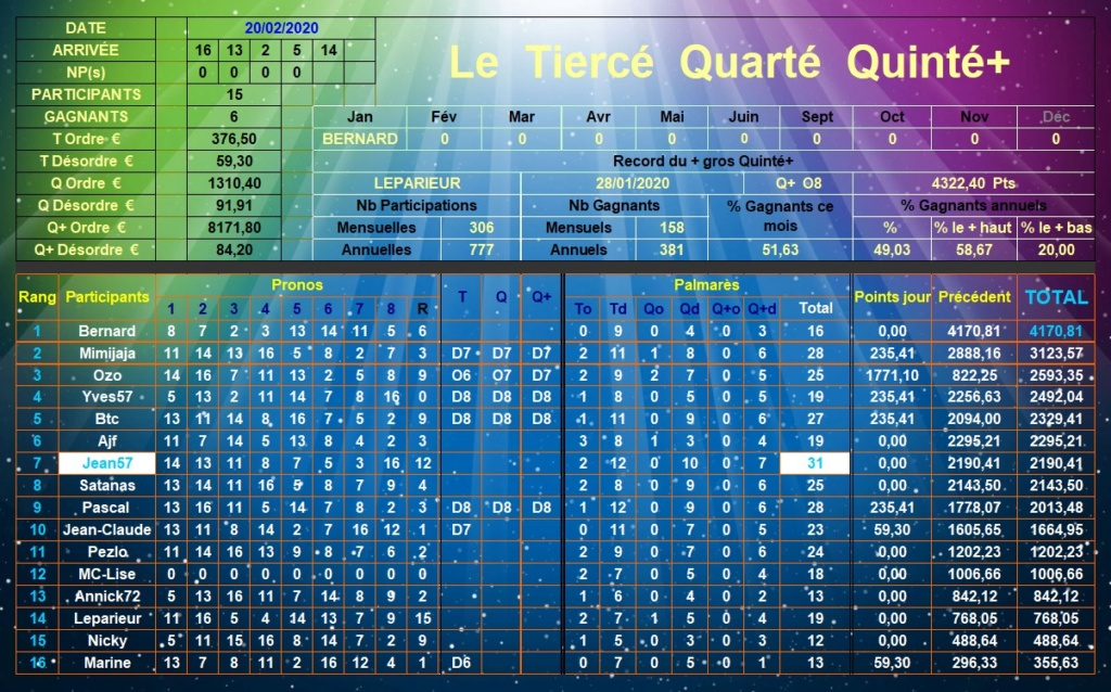 Résultats du Jeudi 20/02/2020 Tqq_d526
