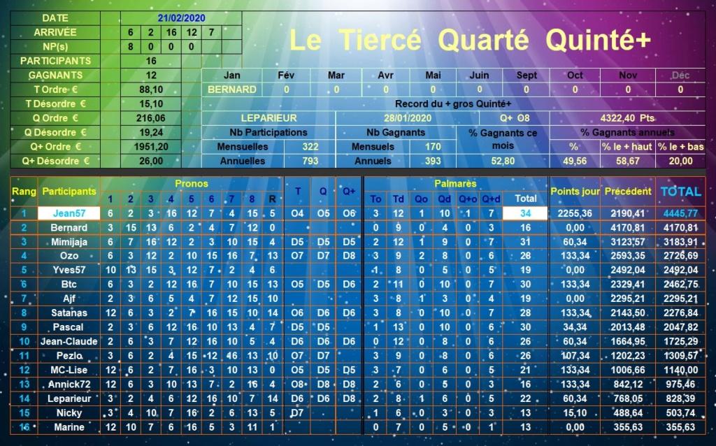 Résultats du Vendredi 21/02/2020 Tqq_d527