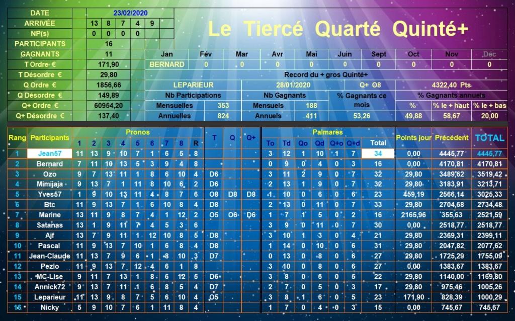 Résultats du Dimanche 23/02/2020 Tqq_d529