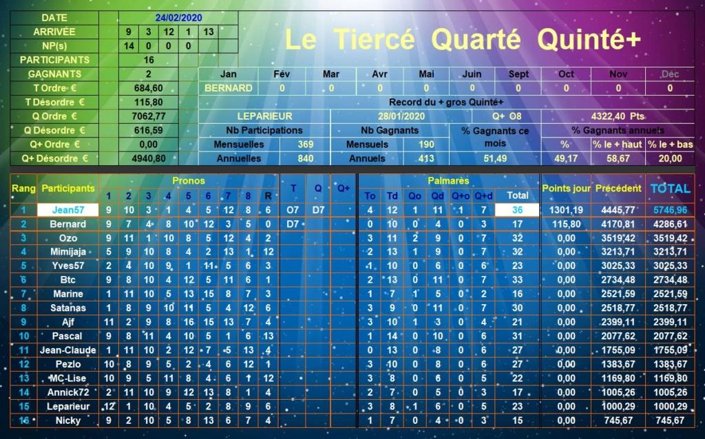 Résultats du Lundi 24/02/2020 Tqq_d530