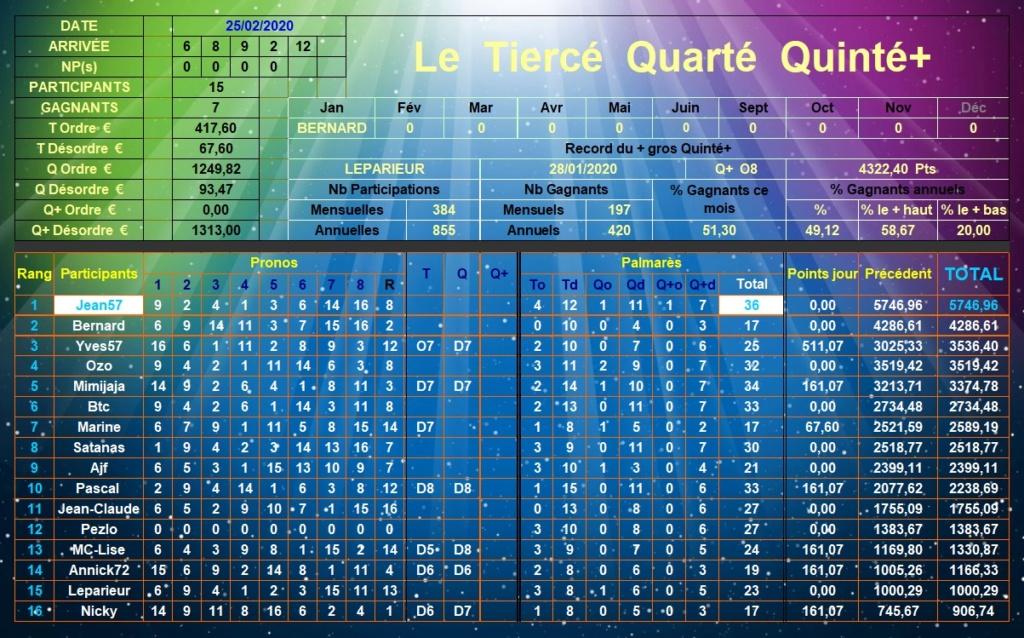 Résultats du Mardi 25/02/2020 Tqq_d531