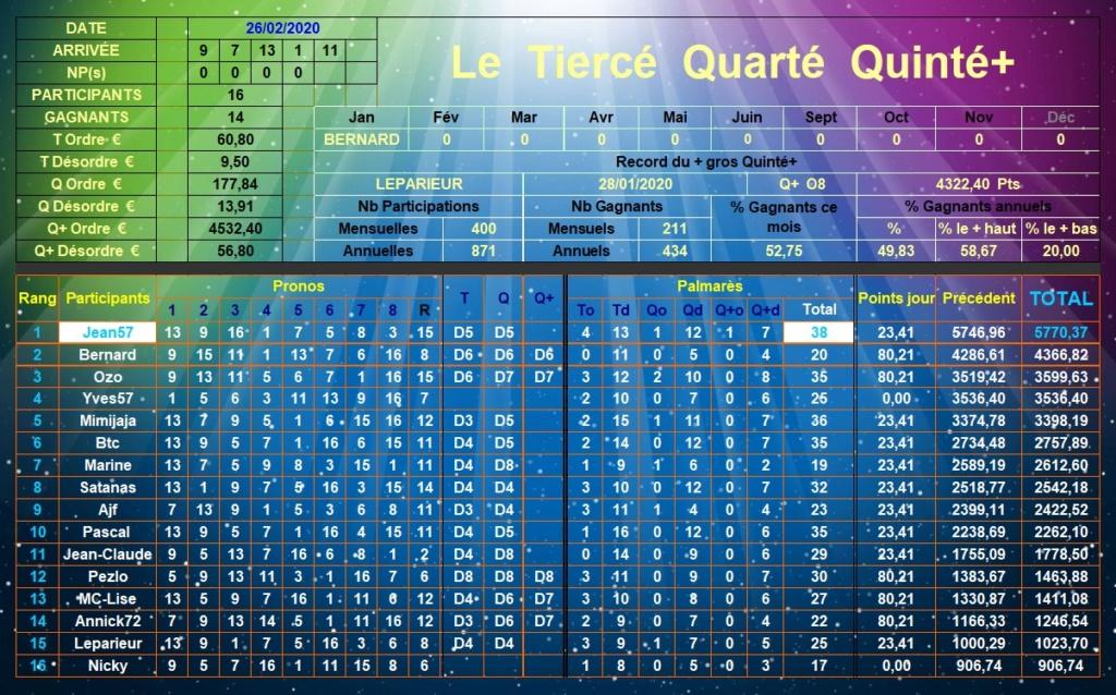 Résultats du Mercredi 26/02/2020 Tqq_d532
