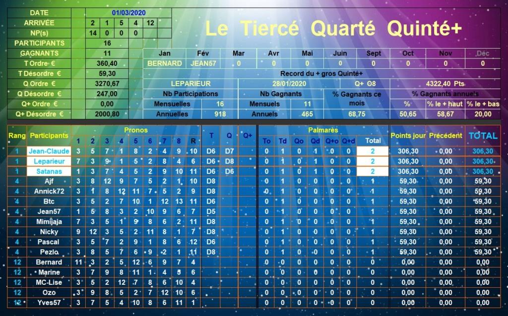 Résultats du Dimanche 01/03/2020 Tqq_d536