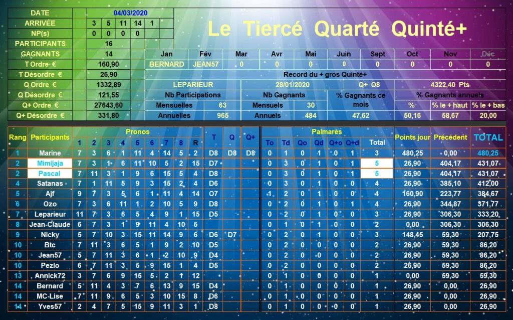 Résultats du Mercredi 04/03/2020 Tqq_d539