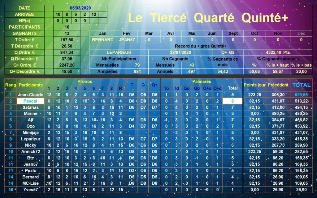 Résultats du Jeudi 05/03/2020 Tqq_d541
