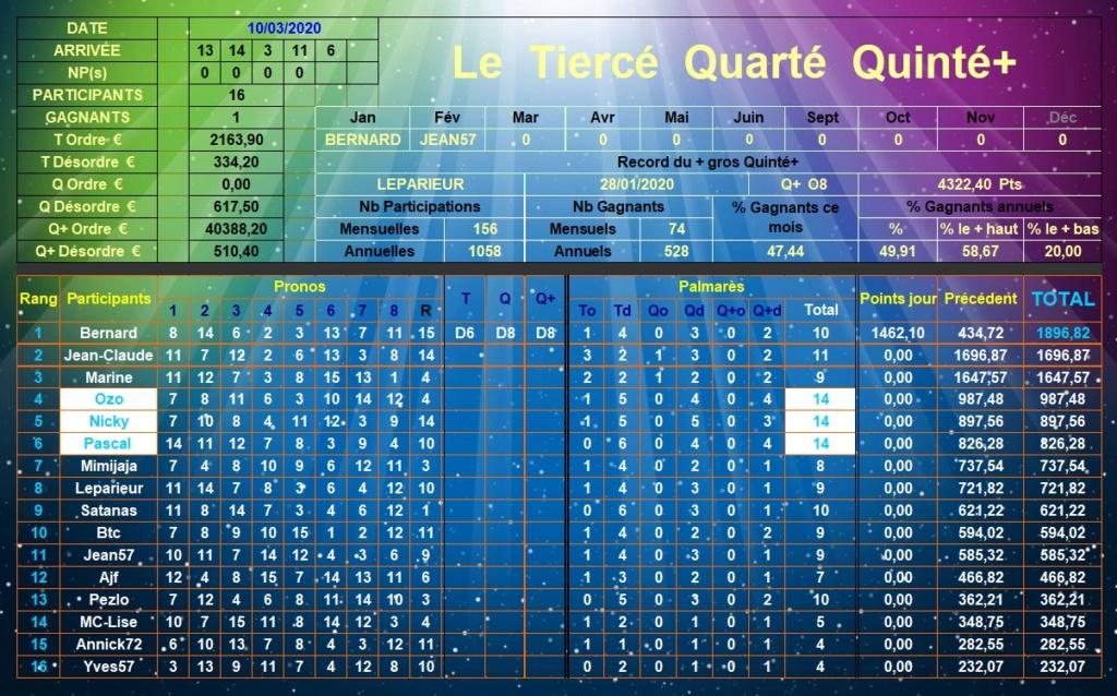 Résultats du Mardi 10/03/2020 Tqq_d546