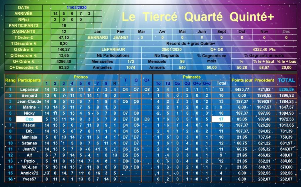 Résultats du Mercredi 11/03/2020 Tqq_d547