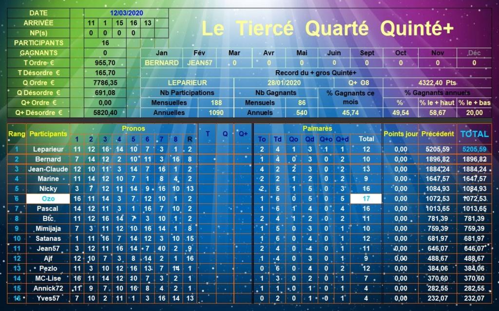 Résultats du Jeudi 12/03/2020 Tqq_d548