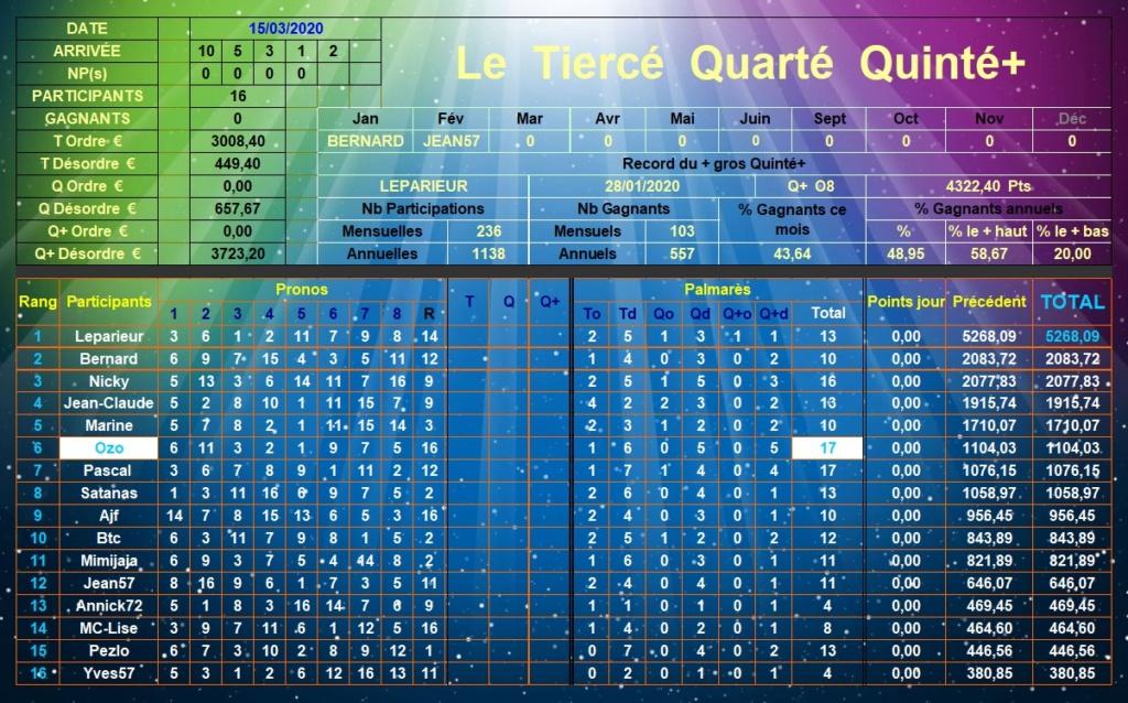 Résultats du Dimanche 15/03/2020 Tqq_d551