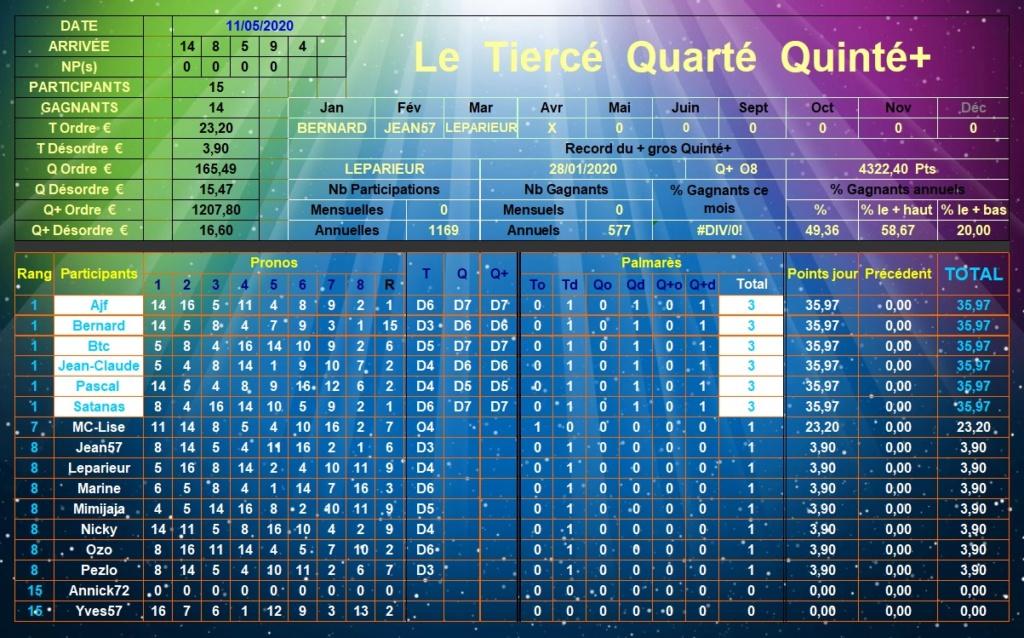 Résultats du Lundi 11/05/2020 Tqq_d553