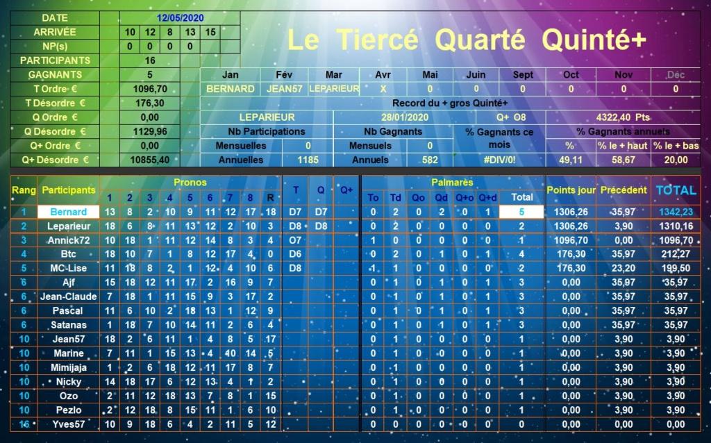 Résultats du Mardi 12/05/2020 Tqq_d554