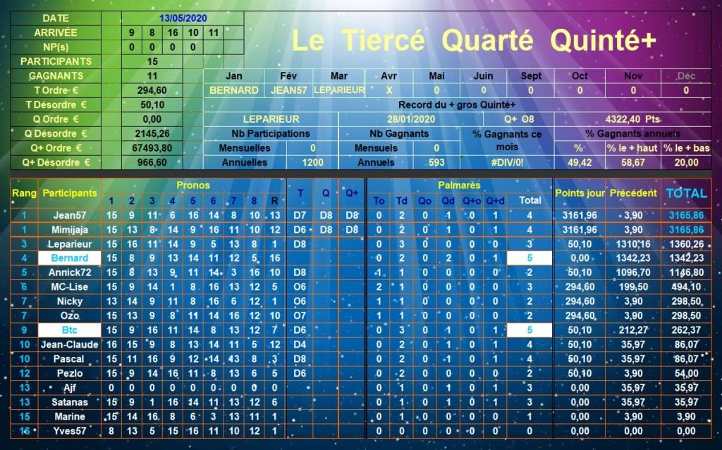 Résultats du Mercredi 13/05/2020 Tqq_d556