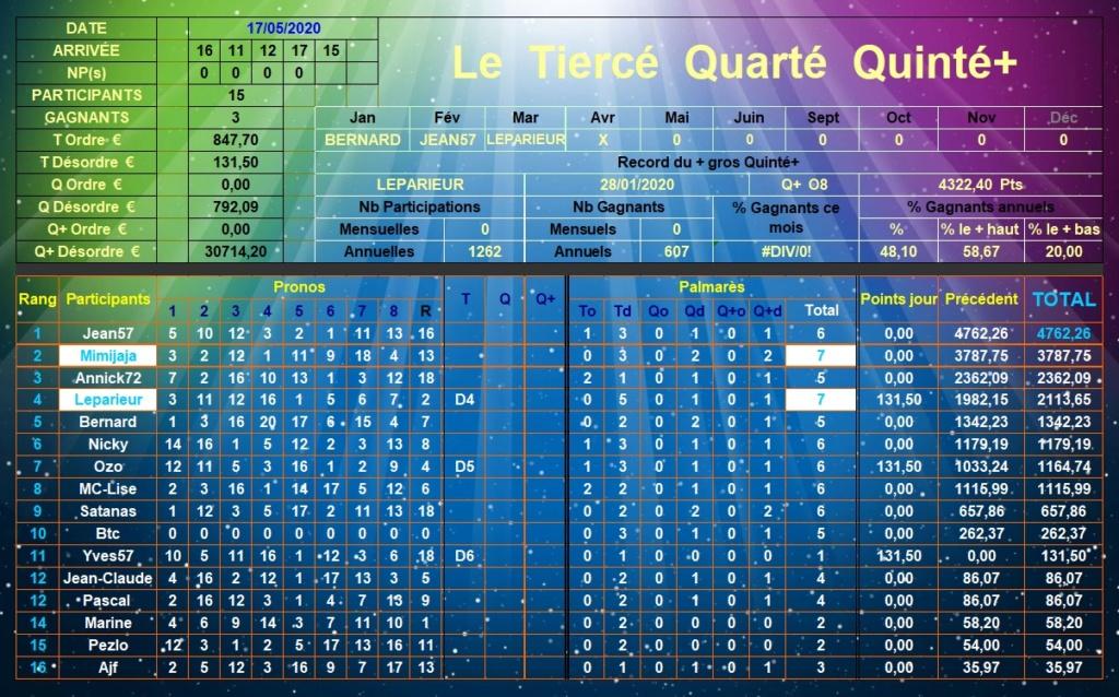 Résultats du Dimanche 17/05/2020 Tqq_d562