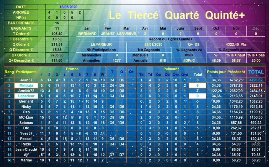 Résultats du Lundi 18/05/2020 Tqq_d563