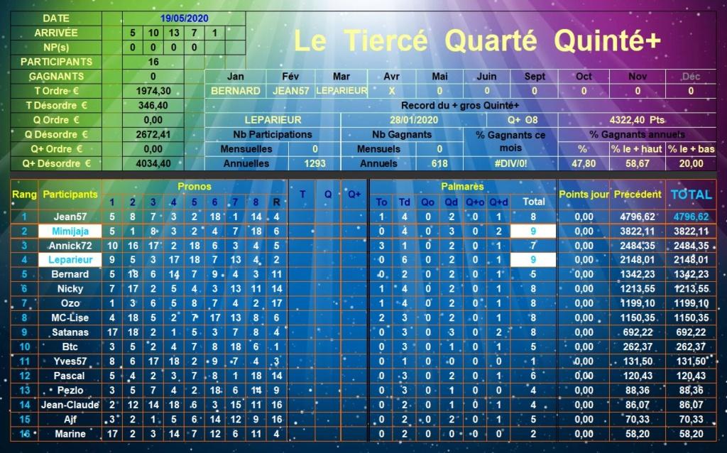 Résultats du Mardi 19/05/2020 Tqq_d564