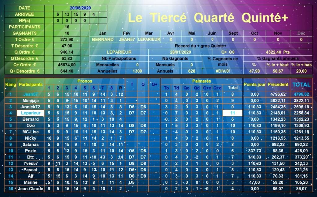 Résultats du Mercredi 20/05/2020 Tqq_d565