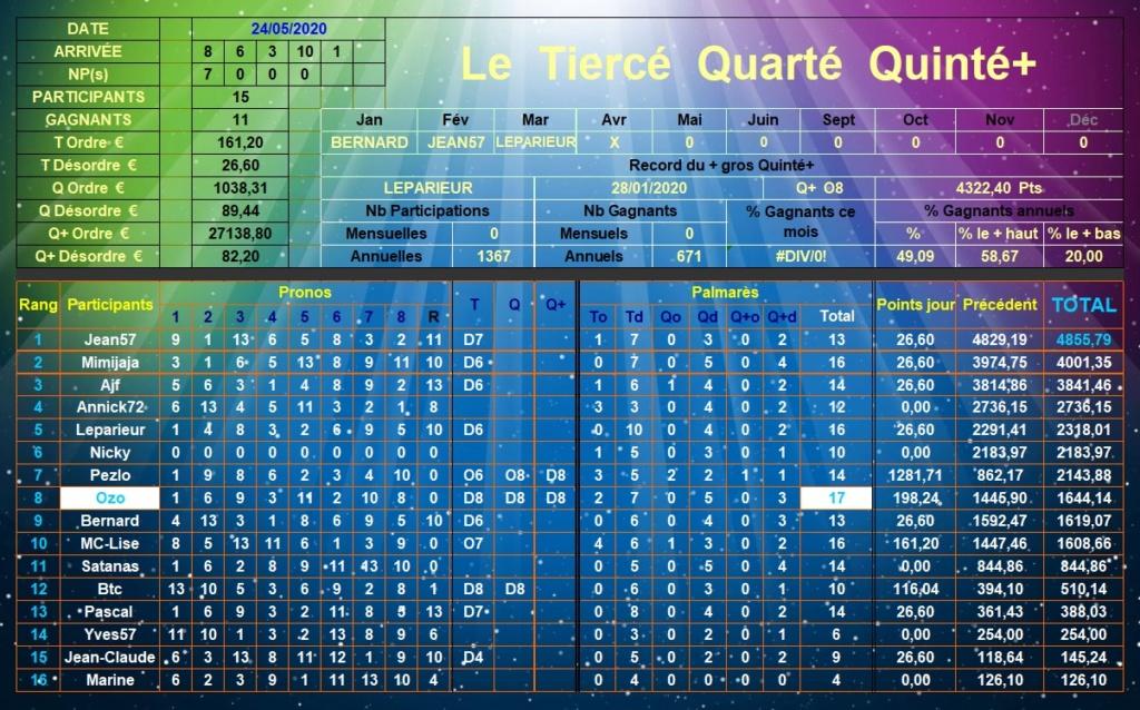 Résultats du Dimanche 24/05/2020 Tqq_d569