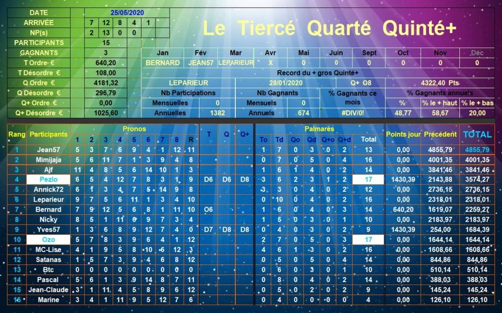 Résultats du Lundi 25/05/2020 Tqq_d570