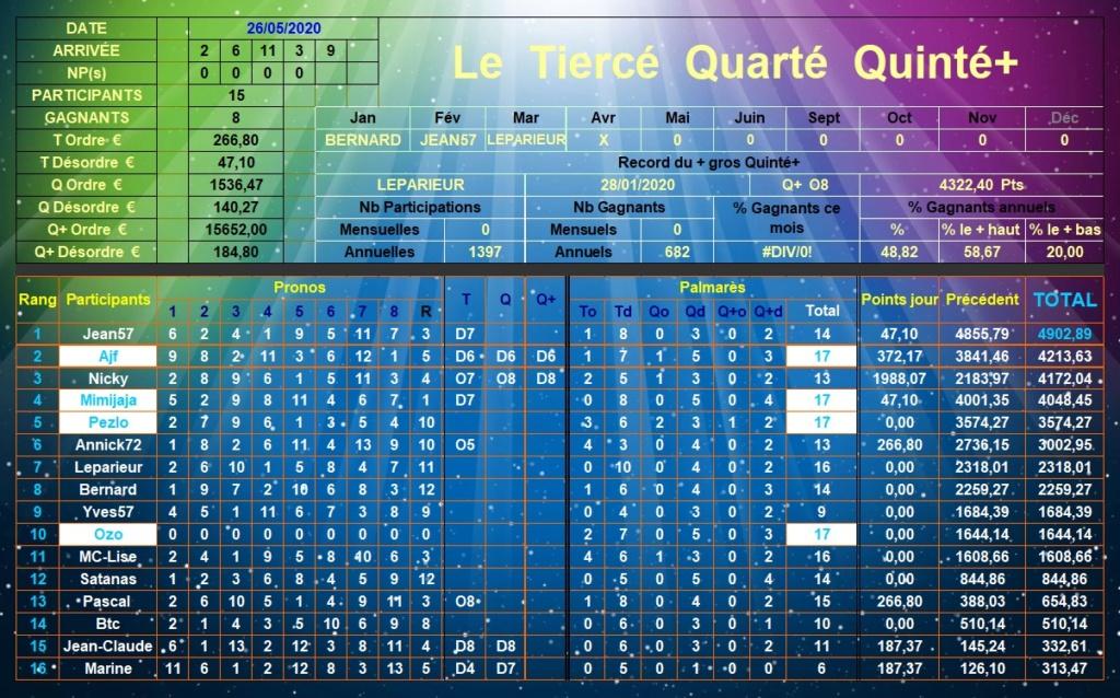 Résultats du Mardi 26/05/2020 Tqq_d571