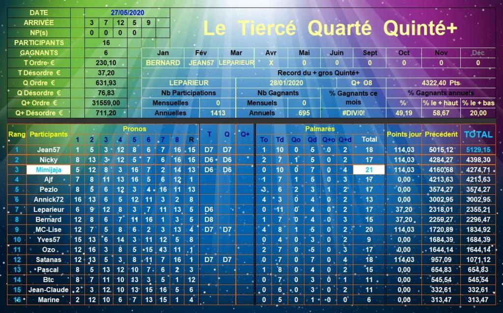 Résultats du Mercredi 27/05/2020 Tqq_d572