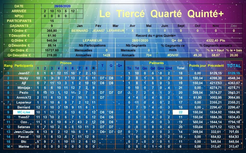 Résultats du Jeudi 28/05/2020 Tqq_d573
