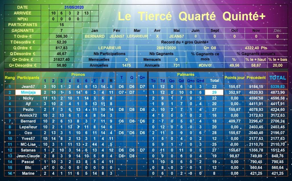 Résultats du 31/05/2020- CLT FINAL MAI Tqq_d576