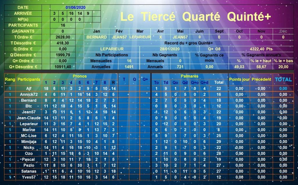 Résultats du Lundi 01/06/2020 Tqq_d577