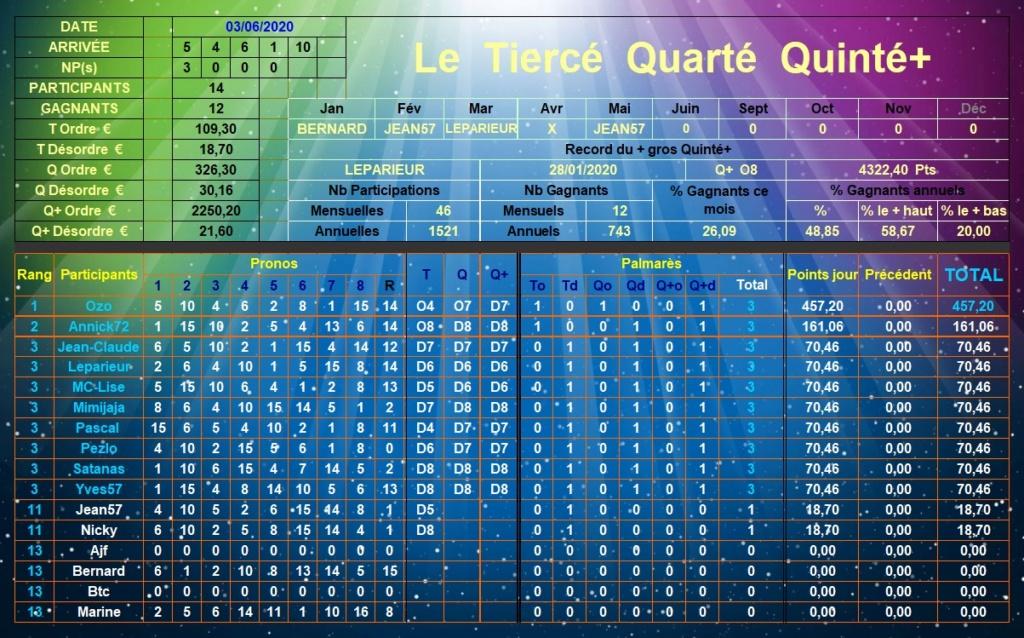 Résultats du Mercredi 03/06/2020 Tqq_d579