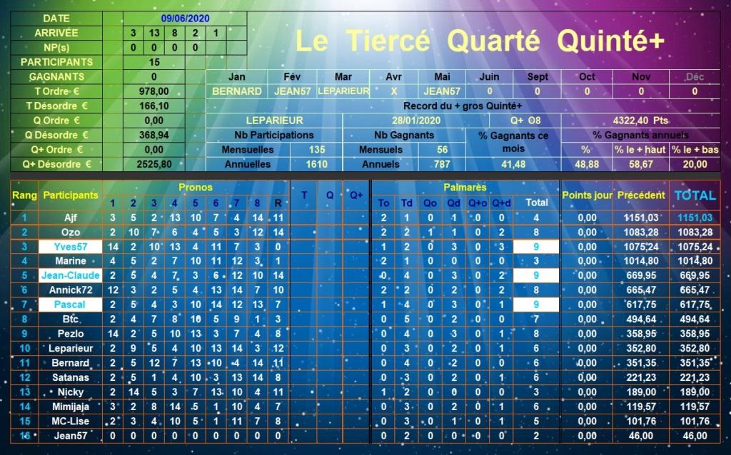 Résultats du Mardi 09/06/2020 Tqq_d586